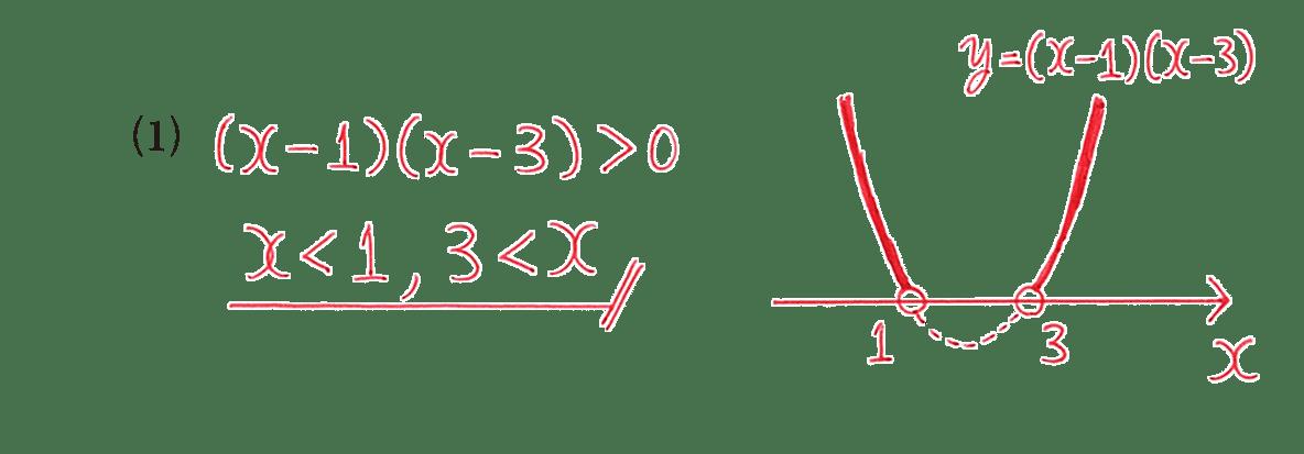 高校数学Ⅰ 2次関数40 例題(1)の答え