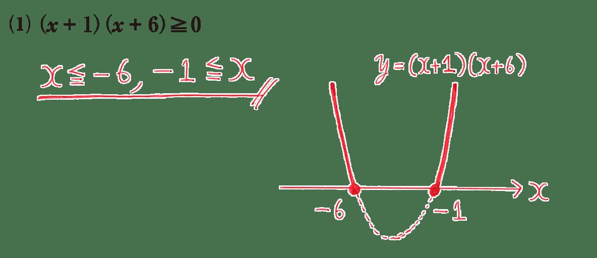 高校数学Ⅰ 2次関数40 練習(1)の答え