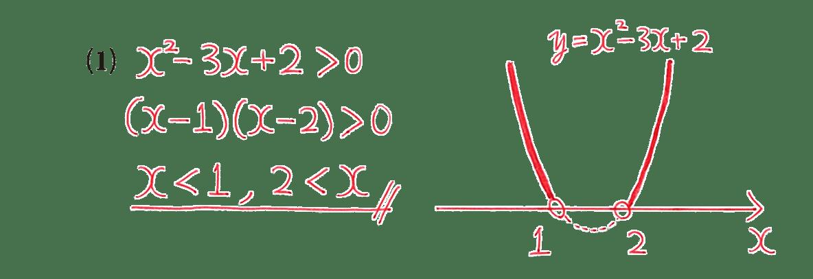 高校数学Ⅰ 2次関数41 例題(1)の答え
