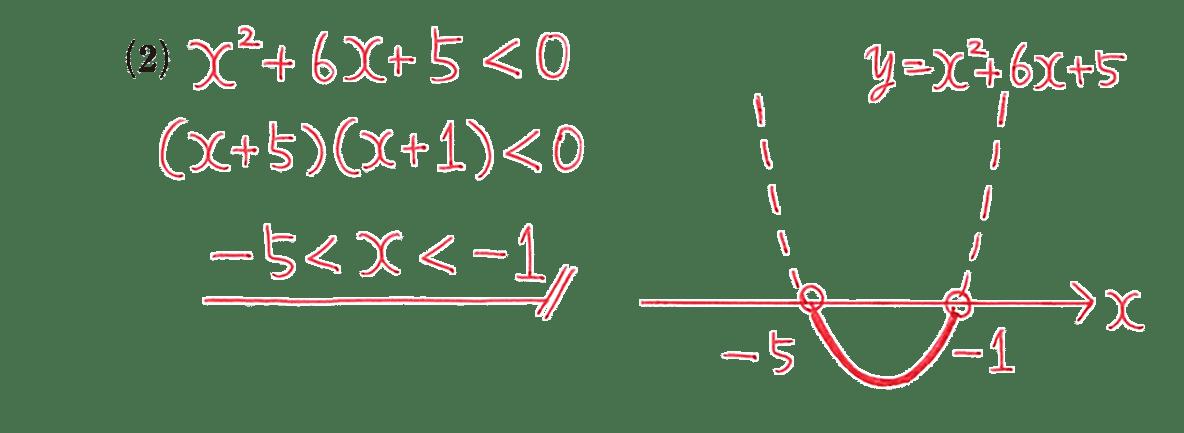 高校数学Ⅰ 2次関数41 例題(2)の答え