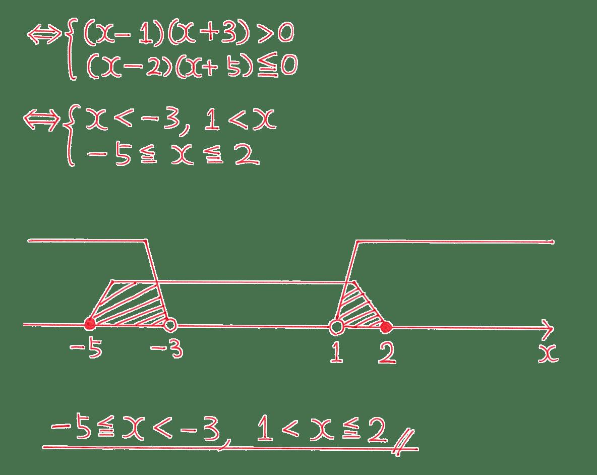 高校数学Ⅰ 2次関数47 練習の答え
