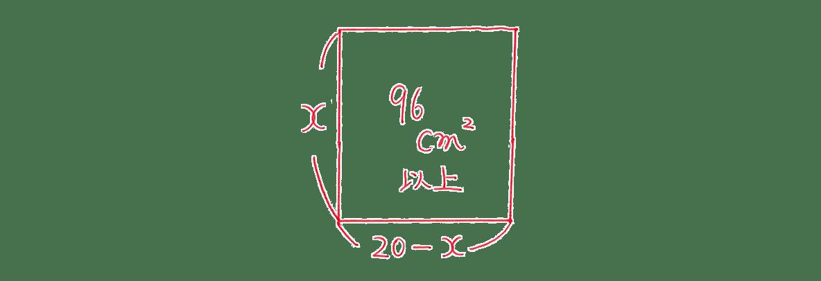 高校数学Ⅰ 2次関数48 練習の答え 長方形の図