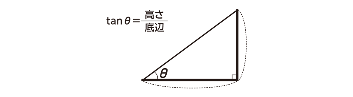 高校数学Ⅰ 三角比2 右ページ ヒントの図