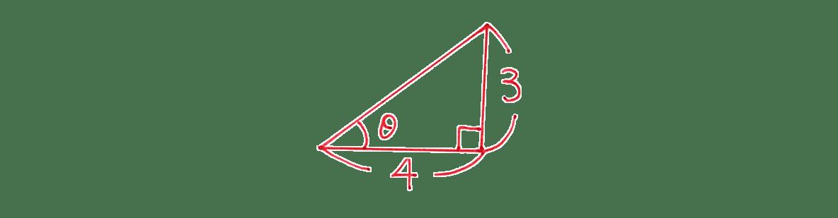 高校数学Ⅰ 三角比2 練習(1)の答え 三角形の図