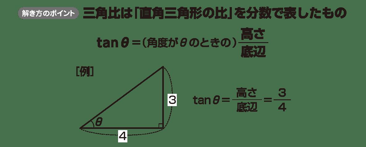 高校数学Ⅰ 三角比2 ポイント