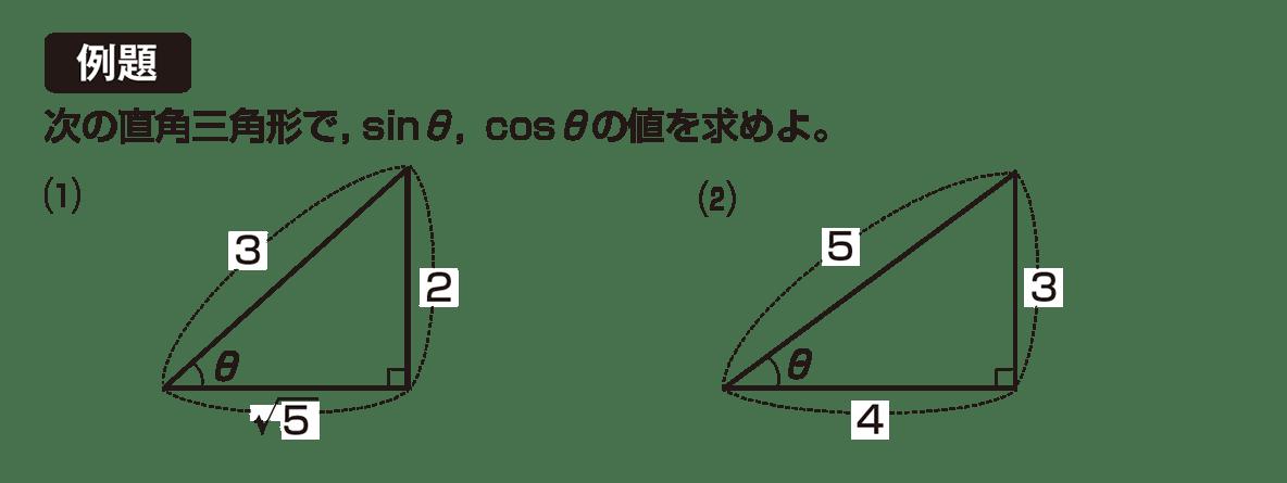 高校数学Ⅰ 三角比3 例題