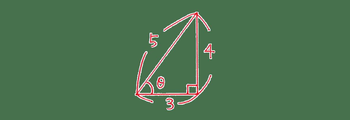 高校数学Ⅰ 三角比3 練習(2)の答え 三角形の図