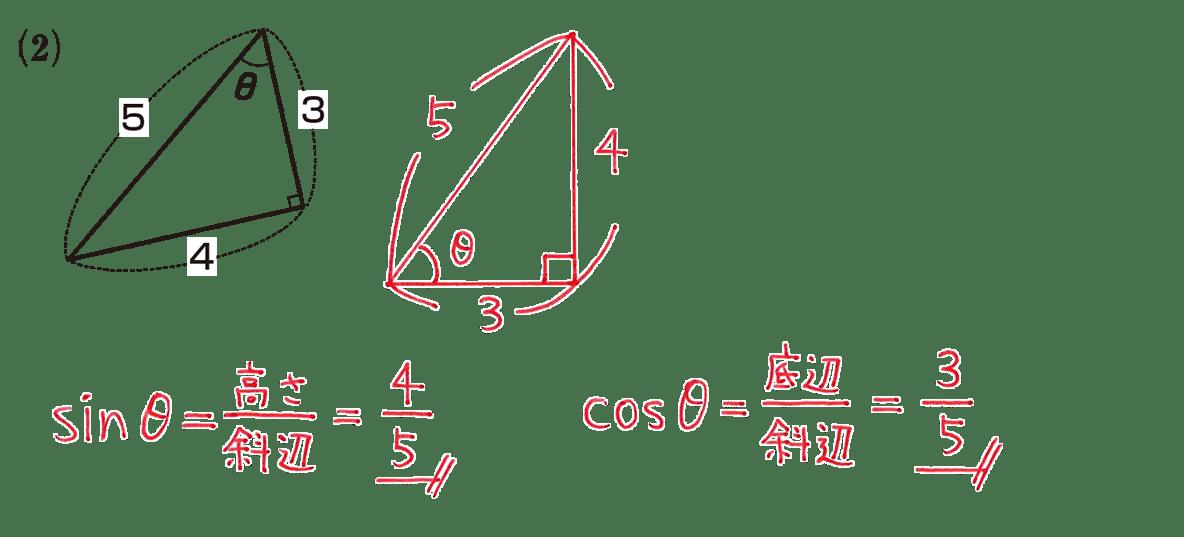 高校数学Ⅰ 三角比3 練習(2)の答え