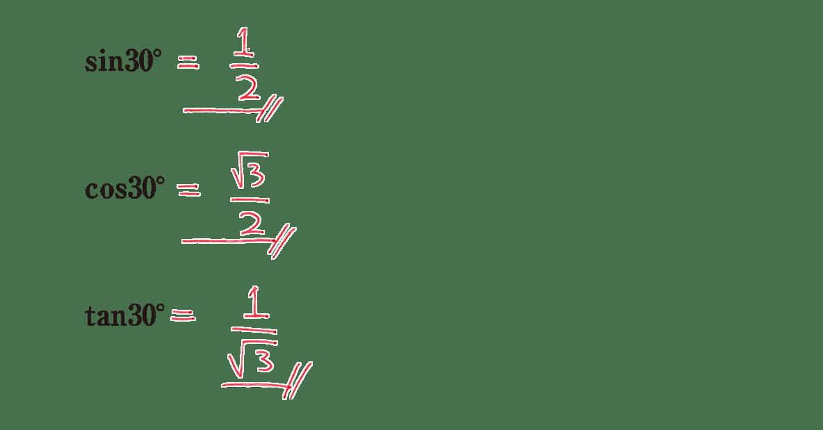 高校数学Ⅰ 三角比4 例題の答え 「上図を参照して」はカット