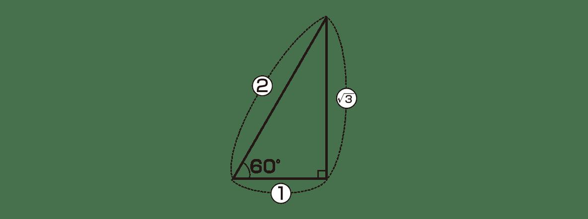 高校数学Ⅰ 三角比4 ポイント 直角三角形の右の図