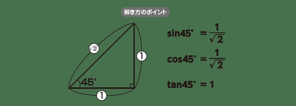 高校数学Ⅰ 三角比5 ポイント