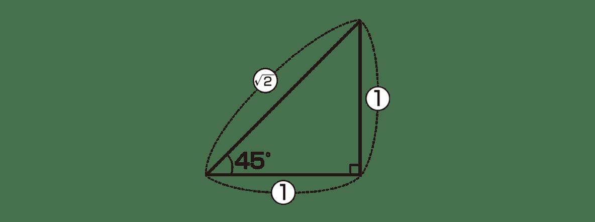 高校数学Ⅰ 三角比5 ポイント 直角三角形の図