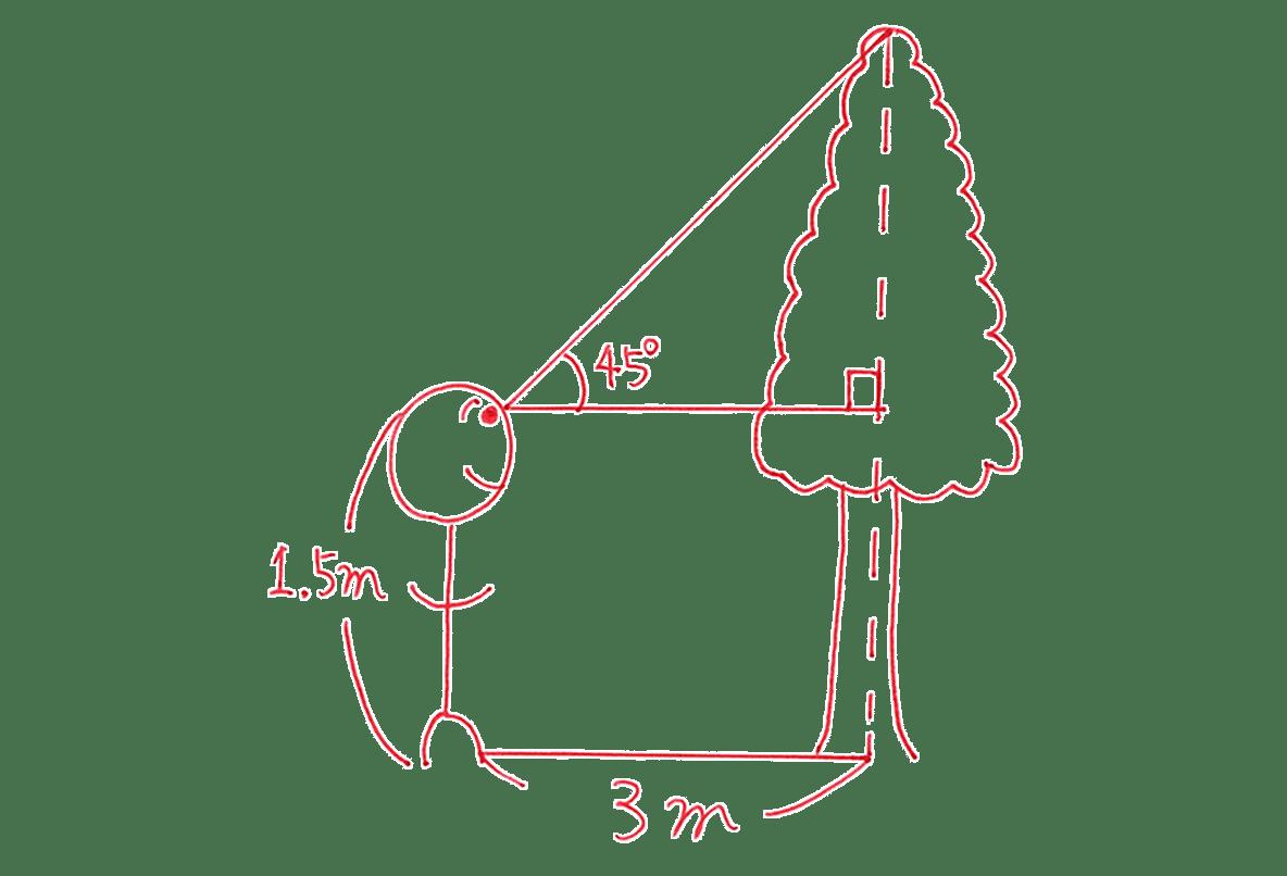 高校数学Ⅰ 三角比7 練習の答え 木を見上げている図