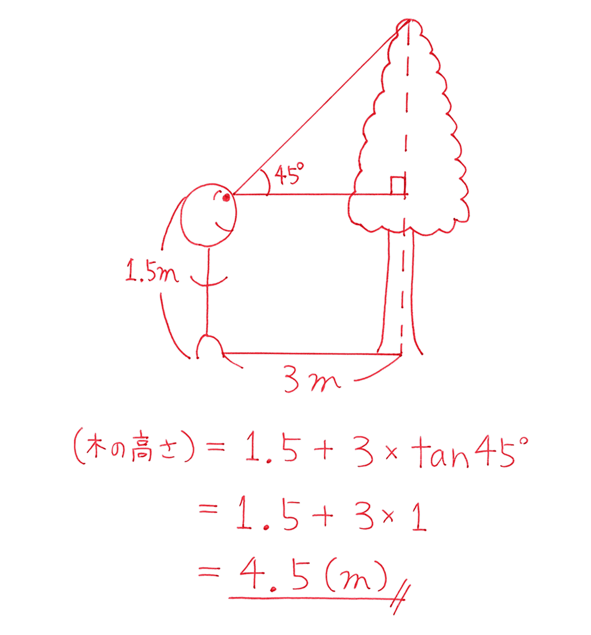 高校数学Ⅰ 三角比7 練習の答え