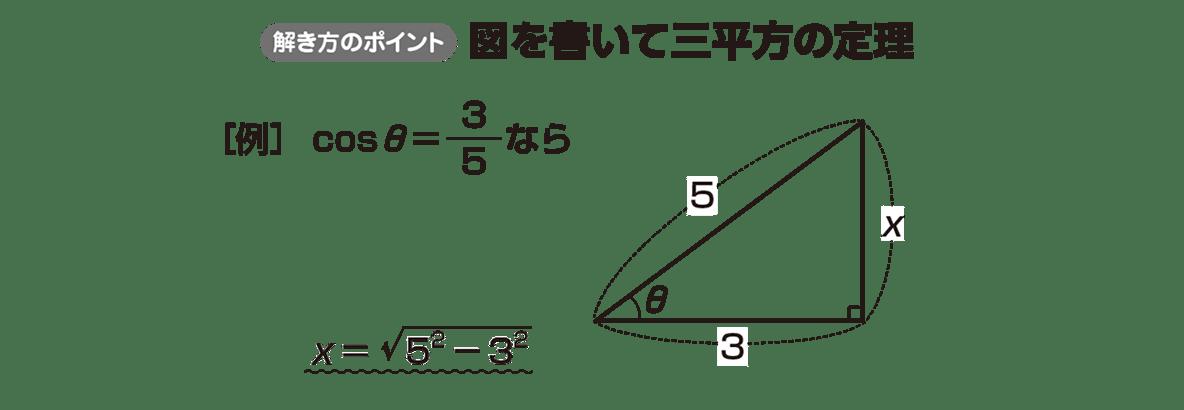 高校数学Ⅰ 三角比8 ポイント