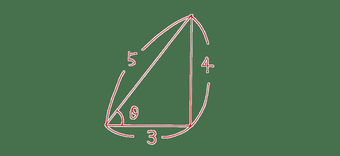 高校数学Ⅰ 三角比8 例題の答え 直角三角形の図