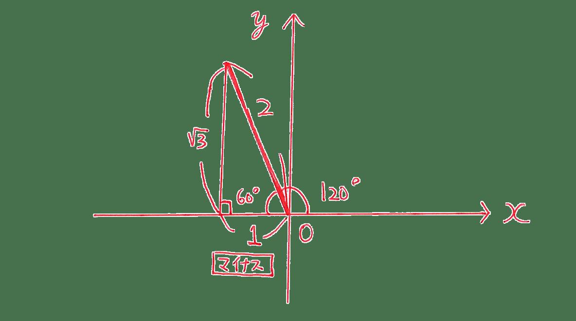 高校数学Ⅰ 三角比11 練習の答え 座標平面の図