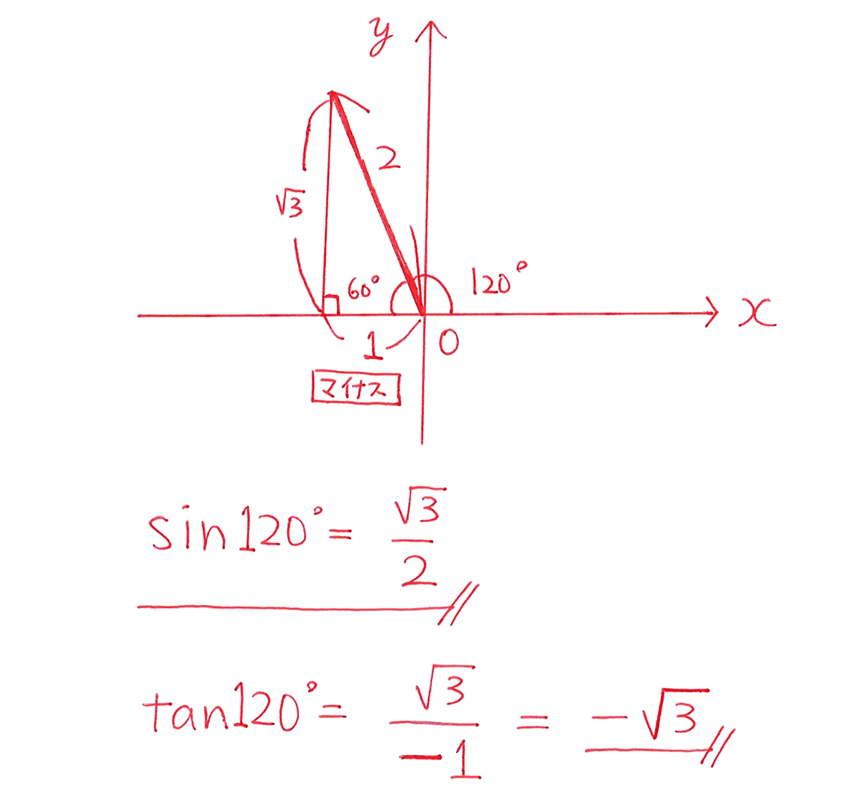 高校数学Ⅰ 三角比11 練習の答え