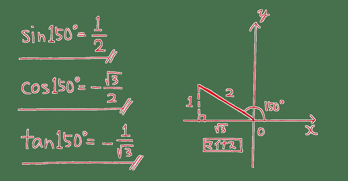 高校数学Ⅰ 三角比12 練習の答え