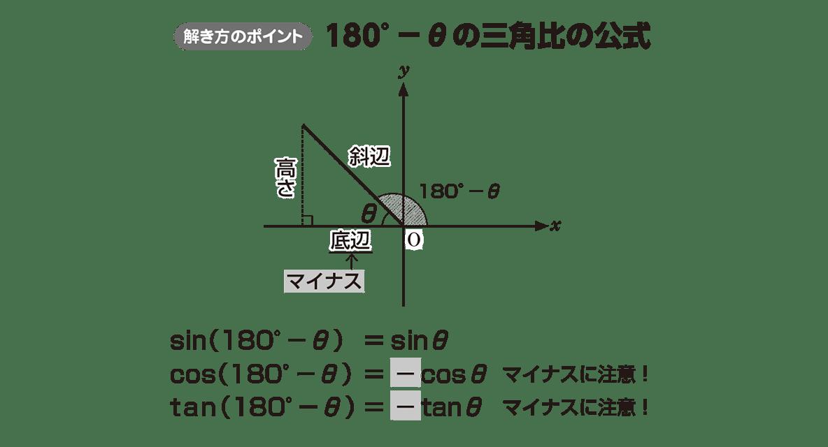 高校数学Ⅰ 三角比13 ポイント