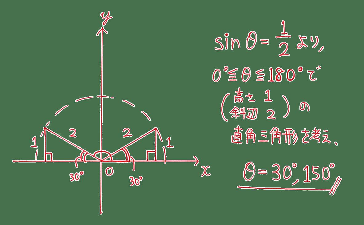 高校数学Ⅰ 三角比14 例題の答え