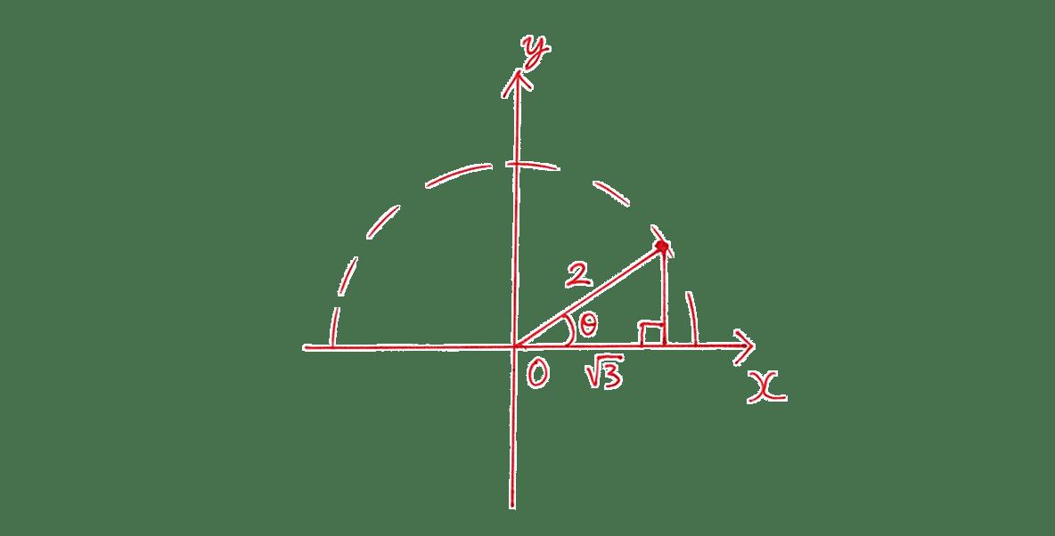 高校数学Ⅰ 三角比15 練習の答え 座標平面の図