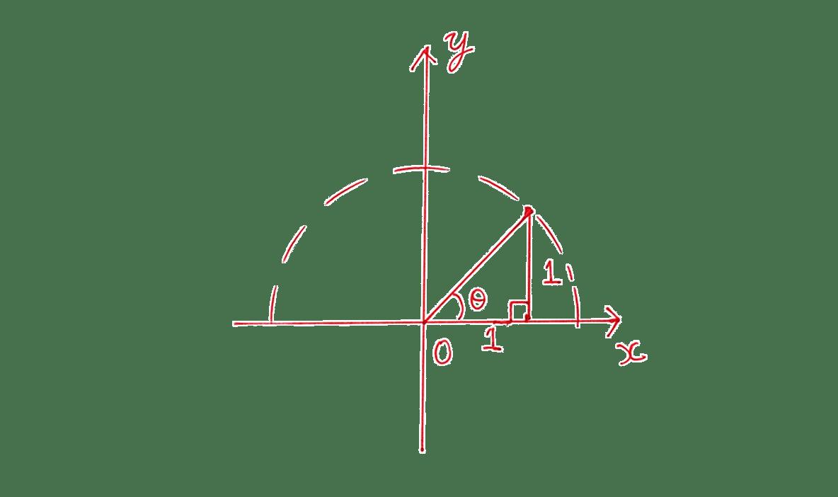 高校数学Ⅰ 三角比16 練習の答え 座標平面の図