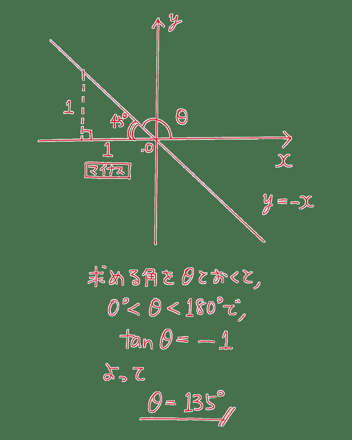 高校数学Ⅰ 三角比19 練習の答え