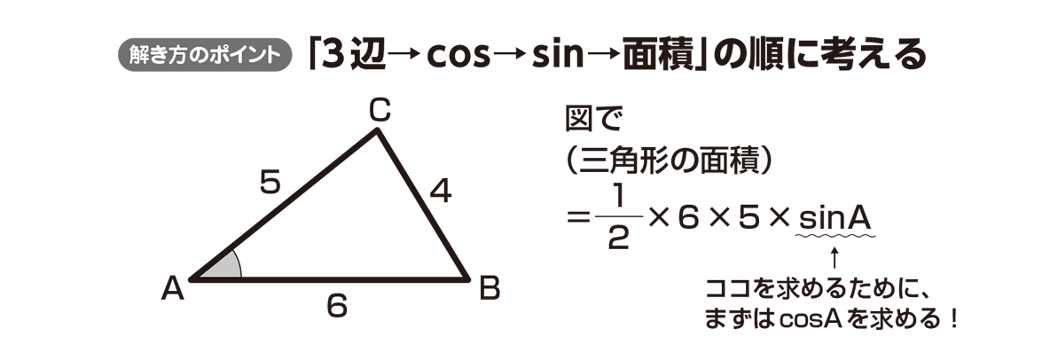高校数学Ⅰ 三角比30 ポイント