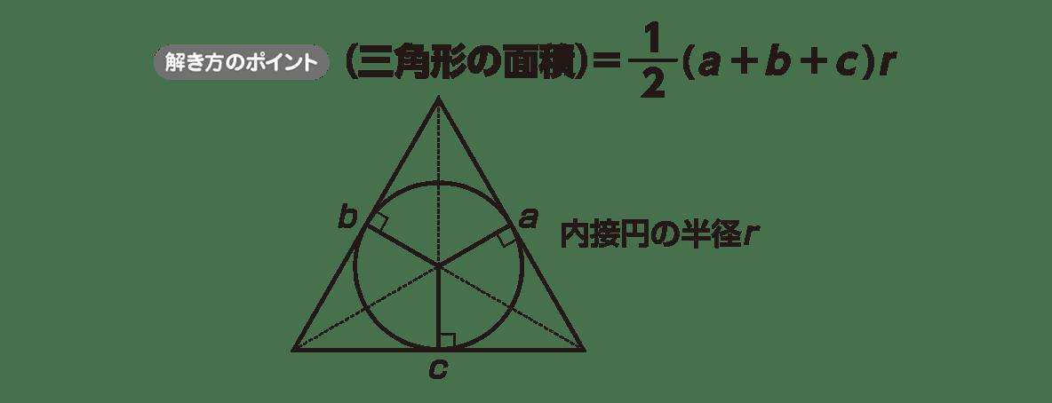 高校数学Ⅰ 三角比33 ポイント