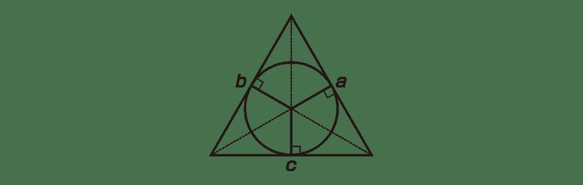 高校数学Ⅰ 三角比33 ポイントの図のみ 図の右側のテキストは不要