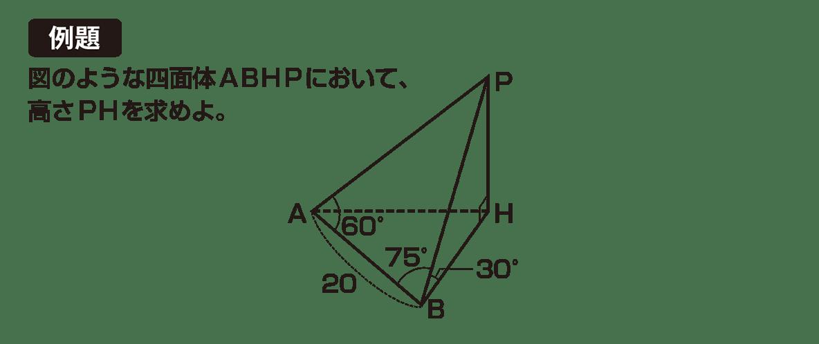 高校数学Ⅰ 三角比35 例題