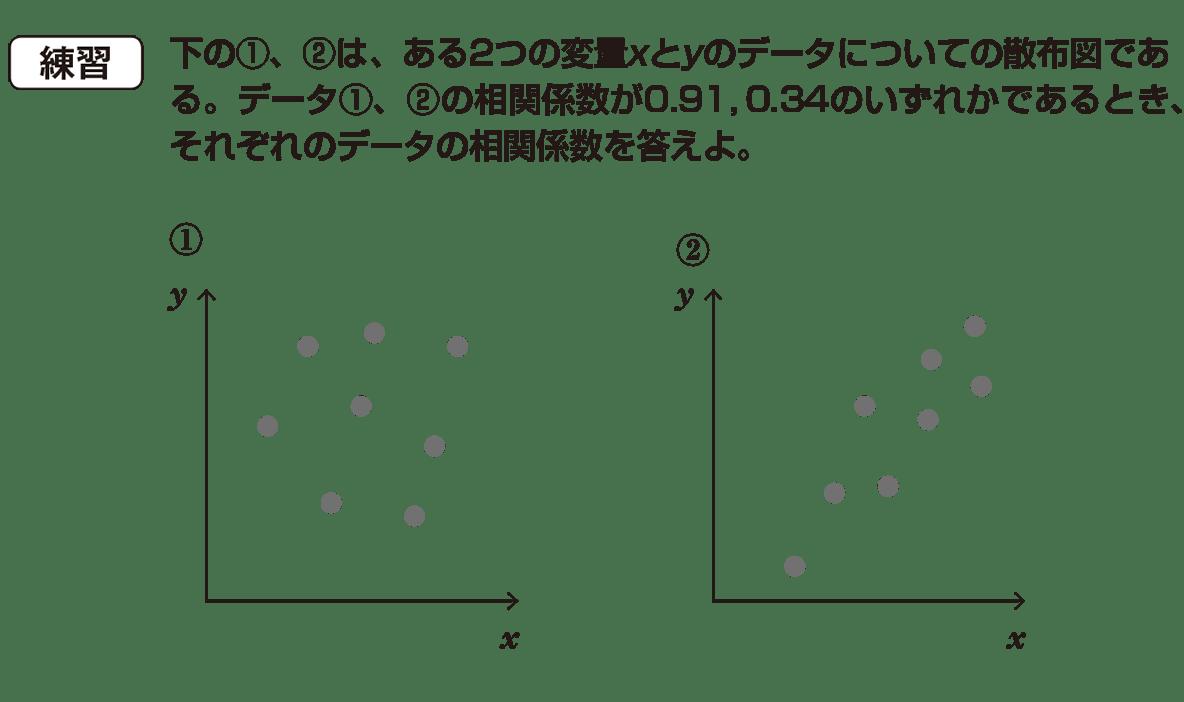 高校数学Ⅰ データ分析13 練習