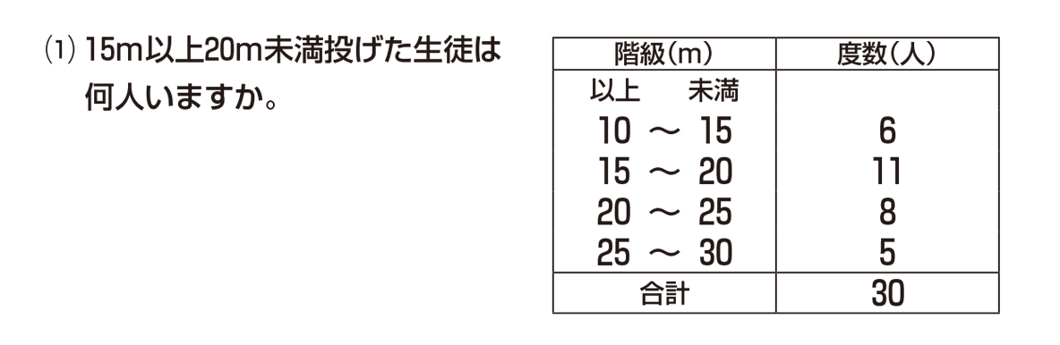 高校数学Ⅰ データ分析1 例題(1)と図