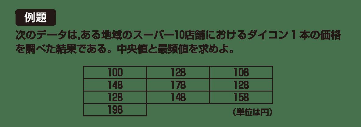 高校数学Ⅰ データ分析4 例題