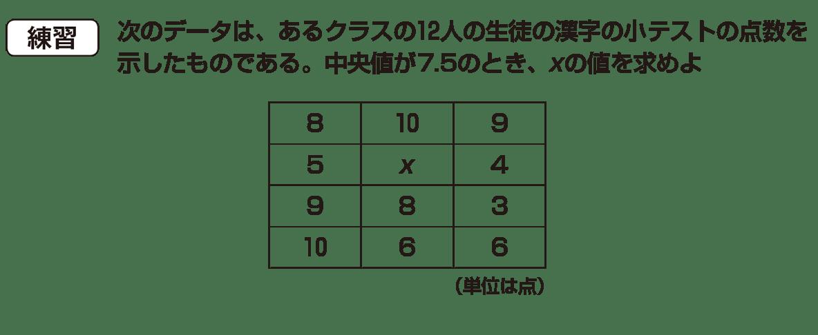 高校数学Ⅰ データ分析4 練習