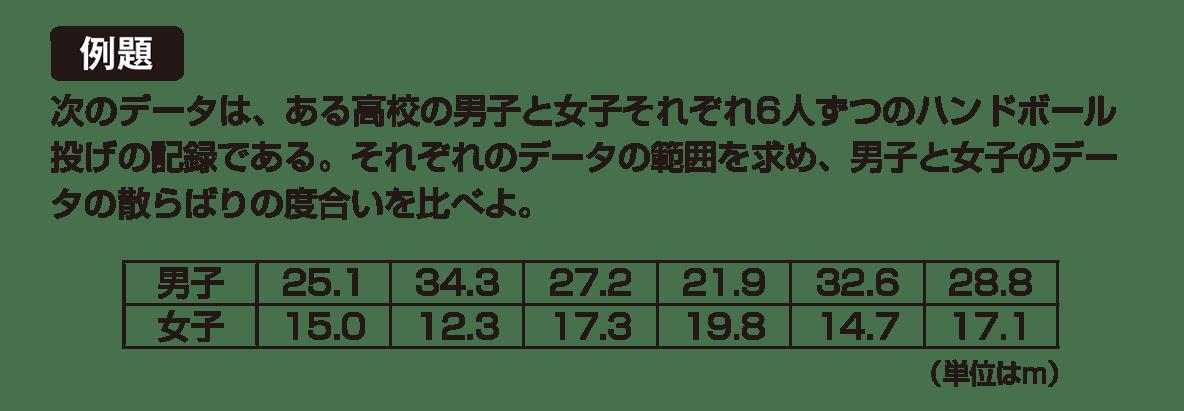 高校数学Ⅰ データ分析5 例題