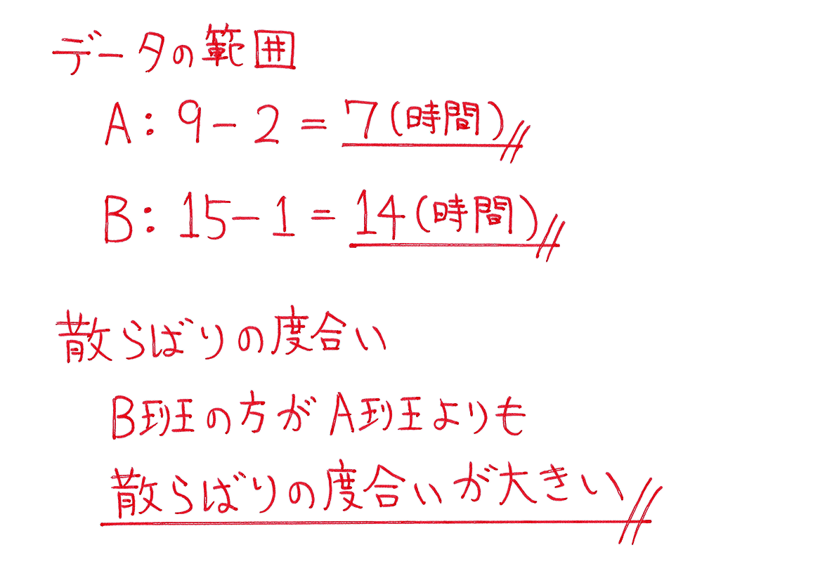 高校数学Ⅰ データ分析5 練習 答え