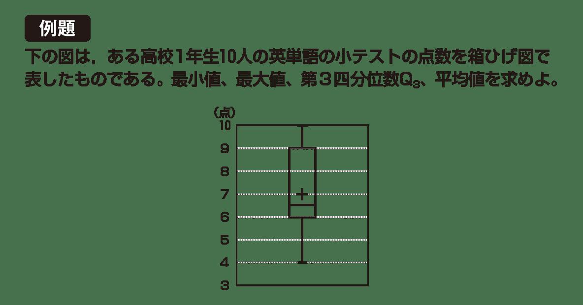 高校数学Ⅰ データ分析8 例題