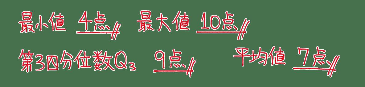 高校数学Ⅰ データ分析8 例題の答え