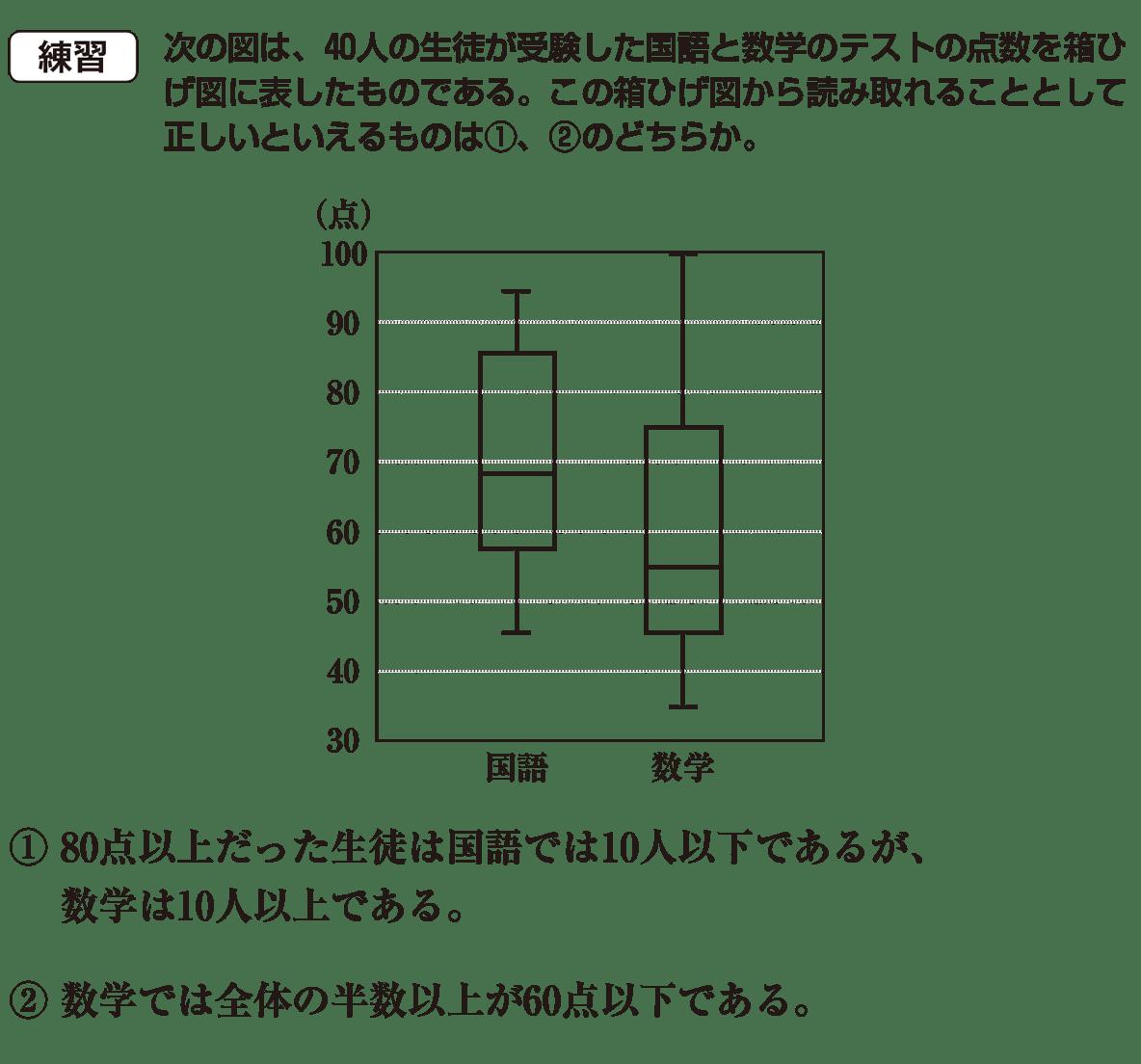 高校数学Ⅰ データ分析9 練習