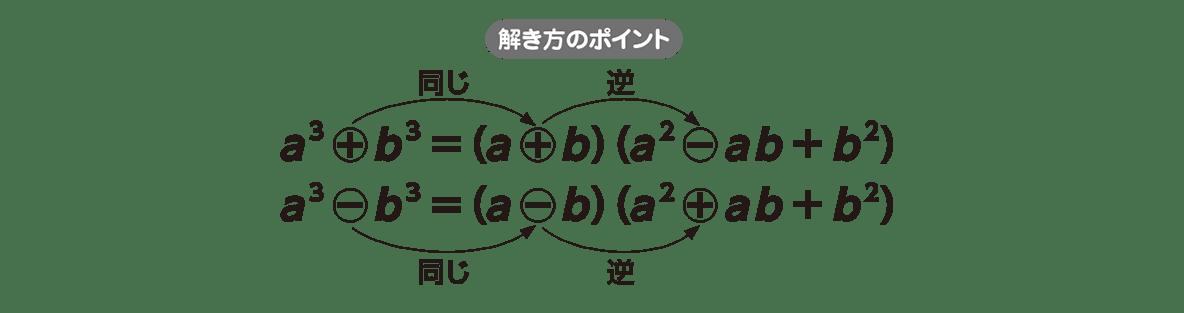 高校数学Ⅱ 式と証明2 ポイント
