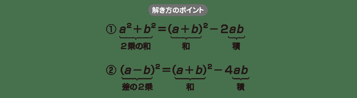 高校数学Ⅱ 式と証明7 ポイント