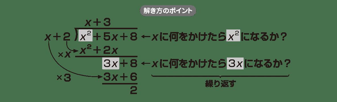 高校数学 数学Ⅱ 式と証明10 ポイント