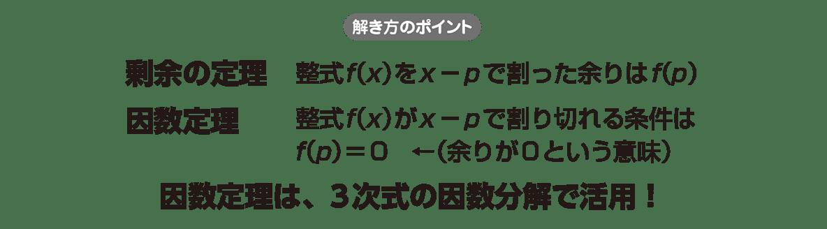 高校数学 数学Ⅱ 式と証明15 ポイント
