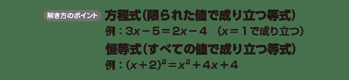 高校数学Ⅱ 式と証明16 ポイント