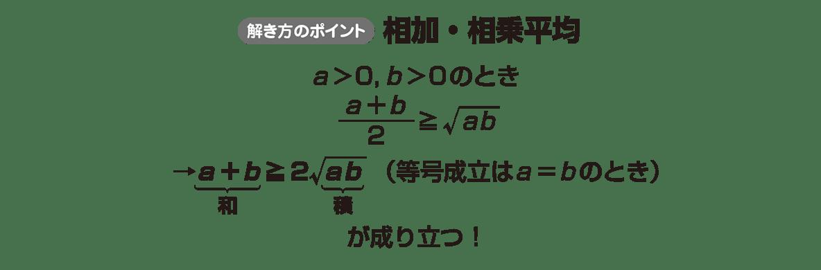 高校数学Ⅱ 式と証明24 ポイント