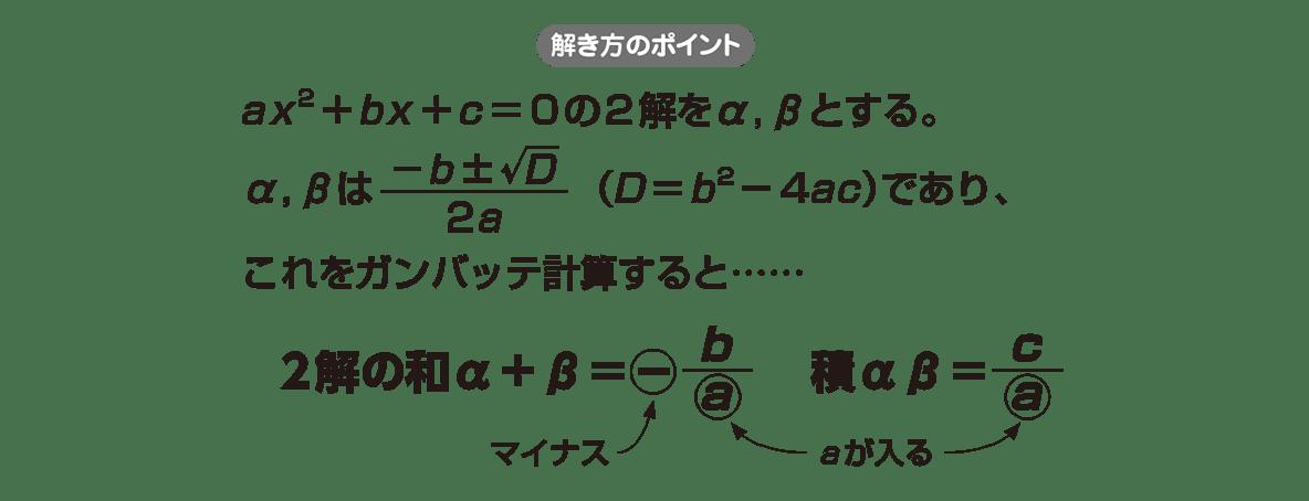 高校数学Ⅱ 複素数と方程式11 ポイント