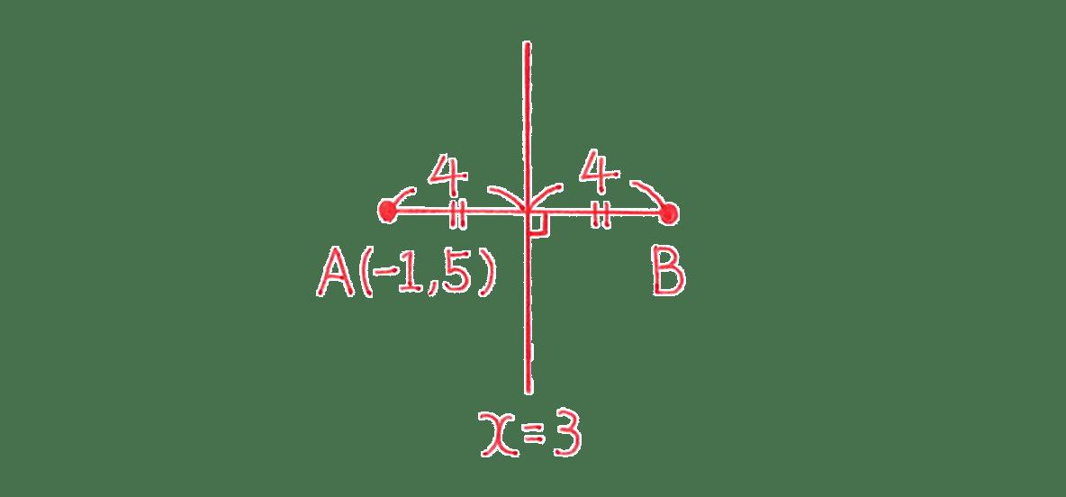 高校数学Ⅱ 図形と方程式10 例題 図のみ