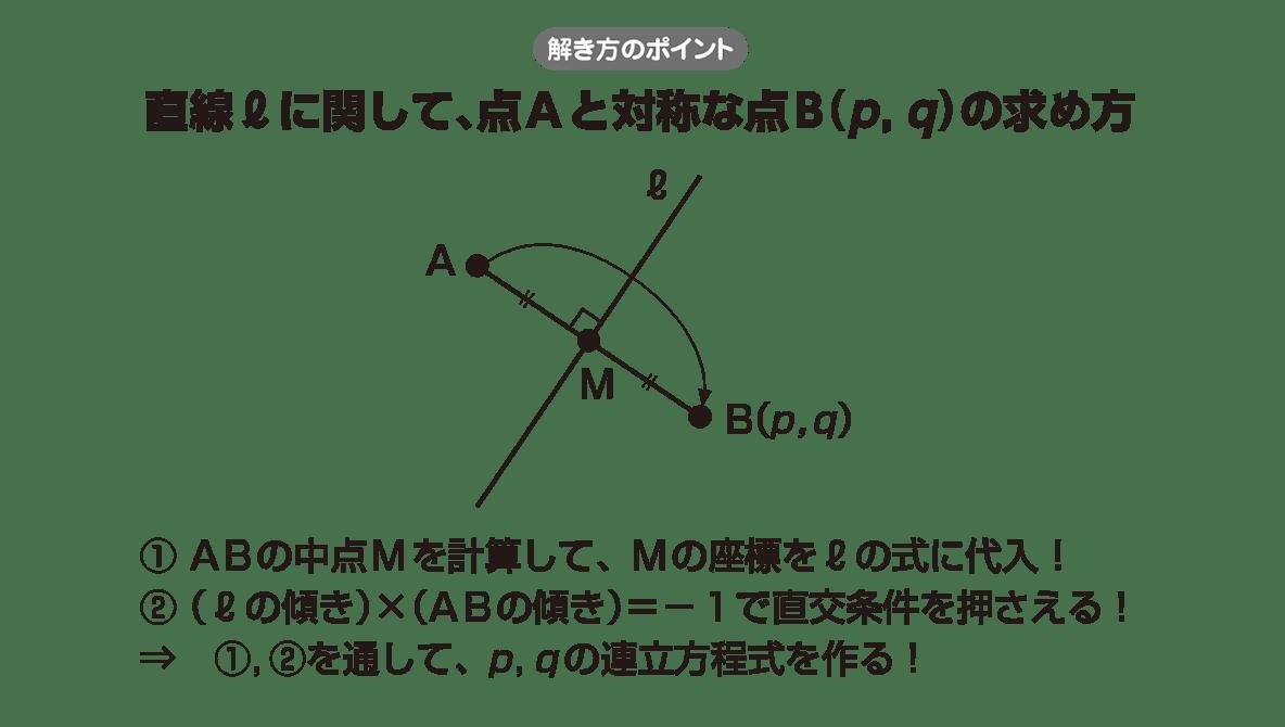 高校数学Ⅱ 図形と方程式10 ポイント